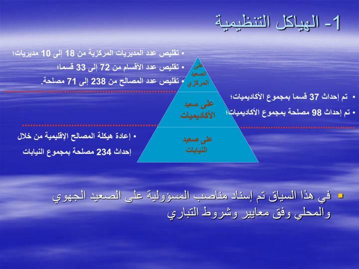 1- الهياكل التنظيمية