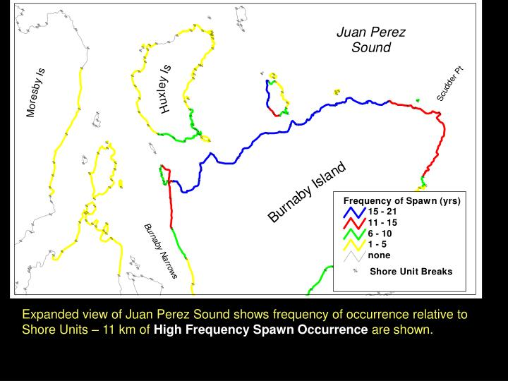 Expanded view of Juan Perez Sound shows frequency of occurrence relative to Shore Units – 11 km of