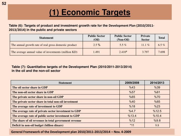 (1) Economic Targets