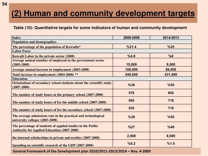 (2) Human and community development targets