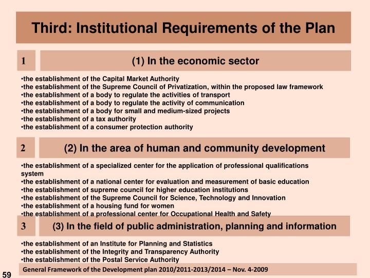 Third: Institutional Requirements of the Plan