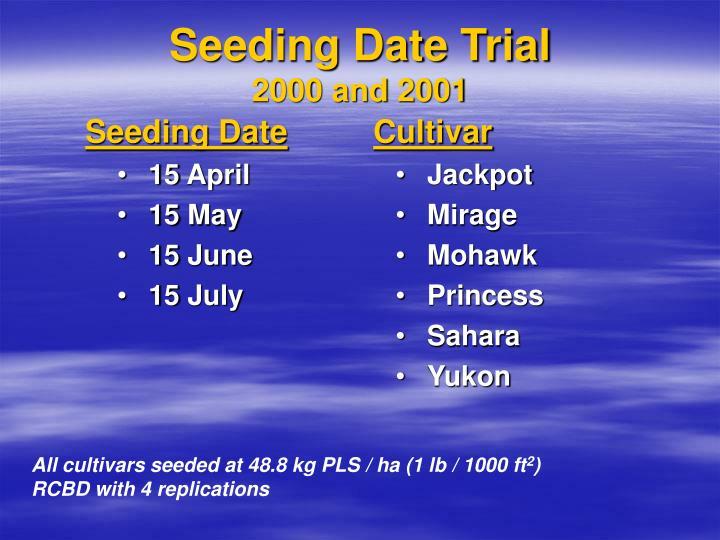 Seeding Date