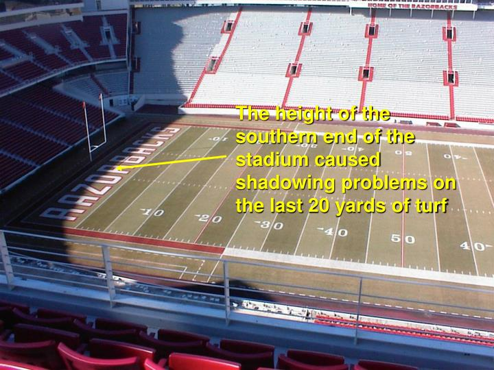 The height of the southern end of the stadium caused shadowing problems on the last 20 yards of turf