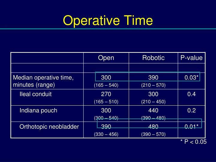 Operative Time