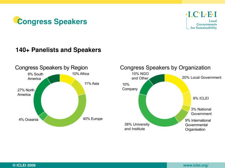 Congress Speakers