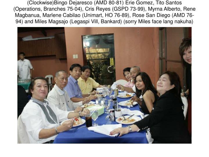 (Clockwise)Bingo Dejaresco (AMD 80-81) Erie Gomez, Tito Santos (Operations, Branches 75-04), Cris Reyes (GSPD 73-99), Myrna Alberto, Rene Magbanua, Marlene Cabilao (Unimart, HO 76-89), Rose San Diego (AMD 76-94) and Miles Magsajo (Legaspi Vill, Bankard) (sorry Miles face lang nakuha)
