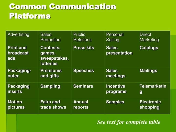 Common Communication Platforms