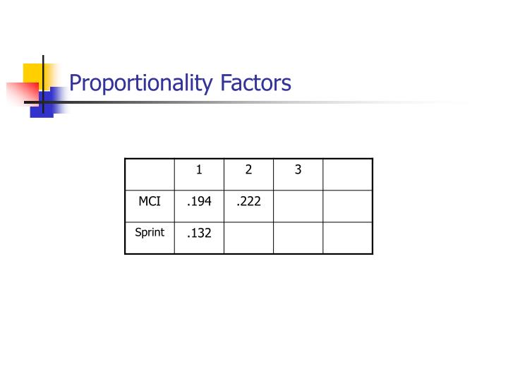 Proportionality Factors