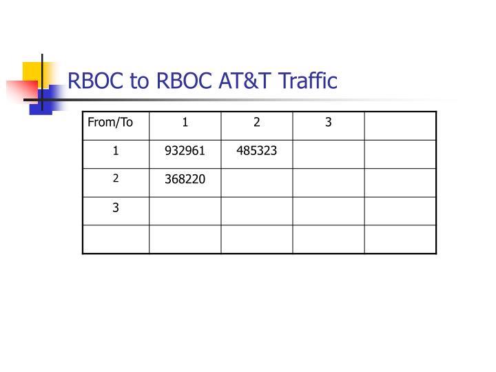RBOC to RBOC AT&T Traffic