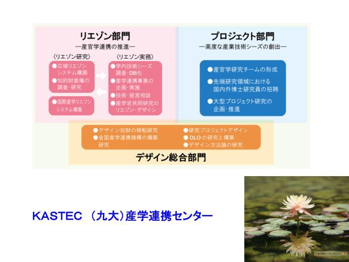 KASTEC (九大)産学連携センター