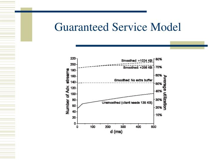 Guaranteed Service Model
