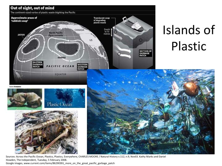 Islands of Plastic