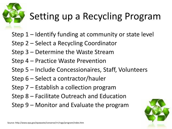 Setting up a Recycling Program