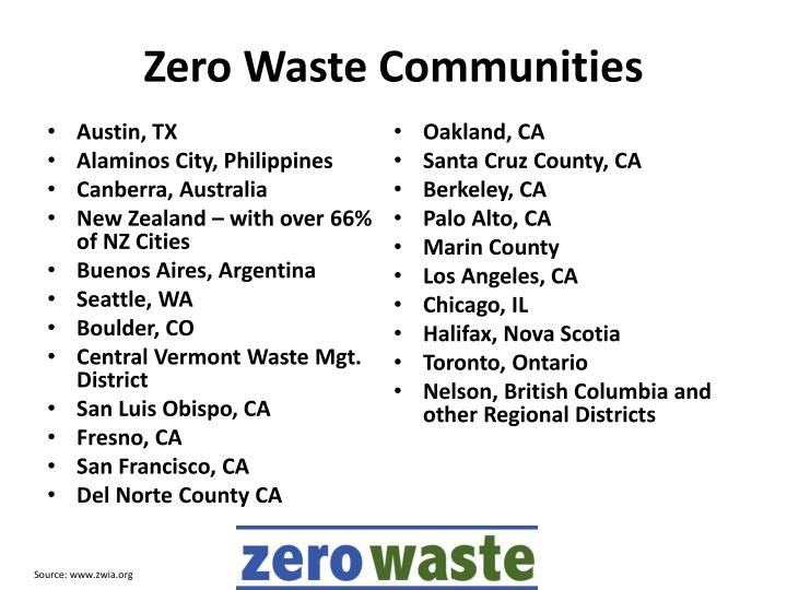 Zero Waste Communities