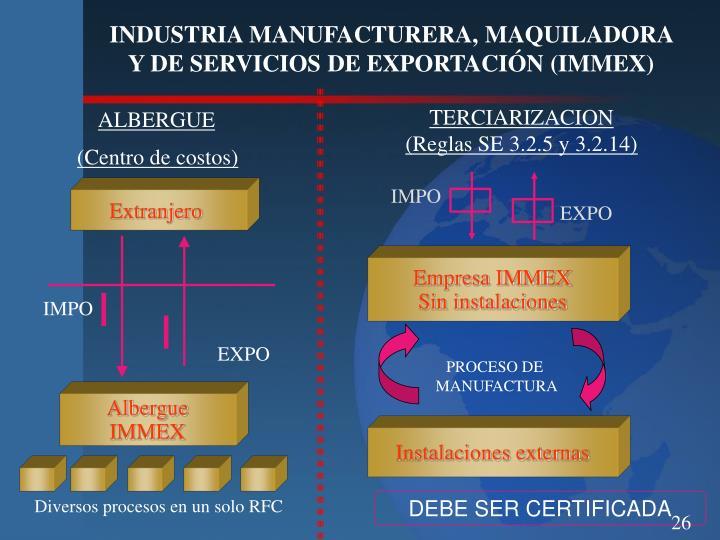 INDUSTRIA MANUFACTURERA, MAQUILADORA Y DE SERVICIOS DE EXPORTACIÓN (IMMEX