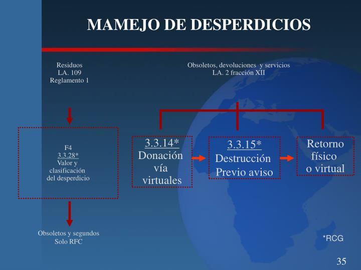 MAMEJO DE DESPERDICIOS