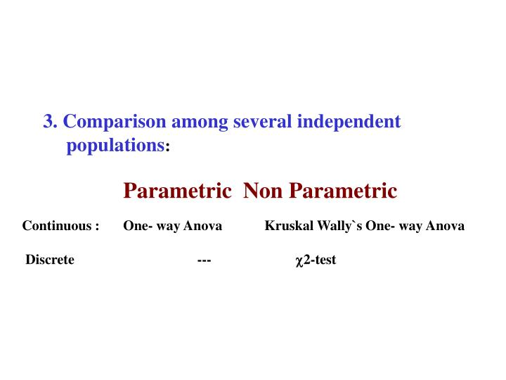 3. Comparison among several independent