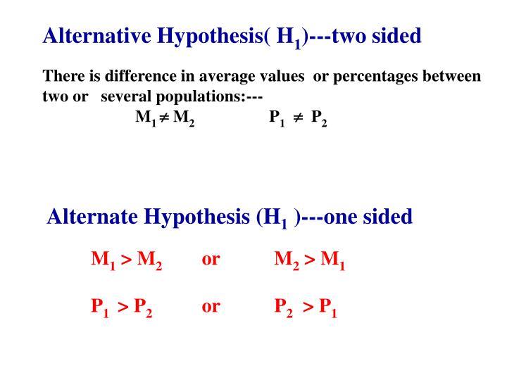 Alternative Hypothesis( H