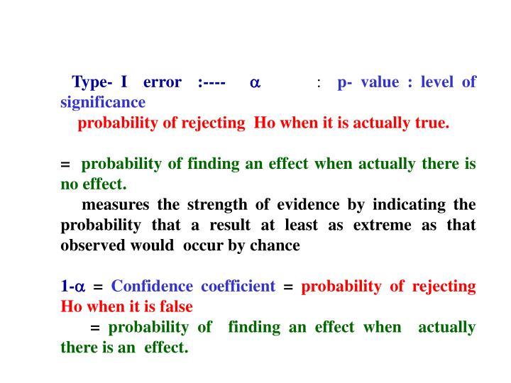 Type- I  error  :----