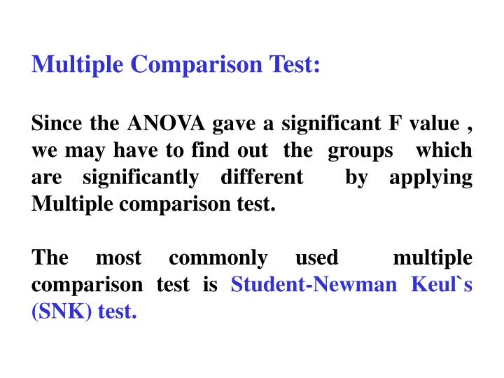 Multiple Comparison Test: