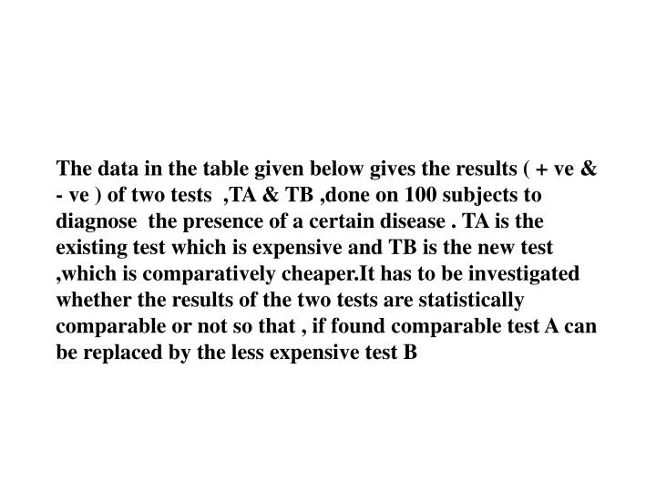 The data in the table given below gives the results ( + ve & - ve ) of two tests  ,TA & TB ,done on 100 subjects to diagnose  the presence of a certain disease . TA is the existing test which is expensive and TB is the new test ,which is comparatively cheaper.It has to be investigated whether the results of the two tests are statistically comparable or not so that , if found comparable test A can be replaced by the less expensive test B
