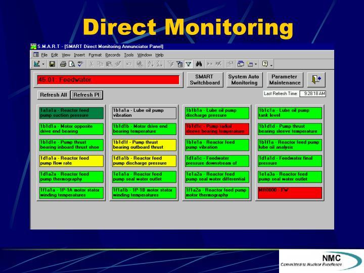Direct Monitoring