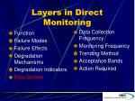 layers in direct monitoring