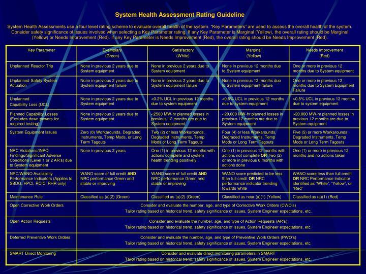 System Health Assessment Rating Guideline