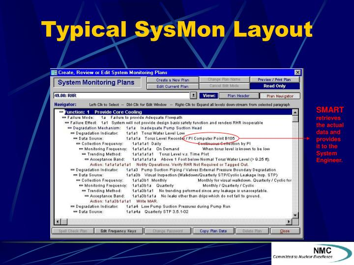 Typical SysMon Layout
