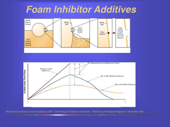 Foam Inhibitor Additives