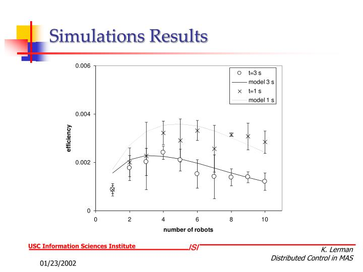 Simulations Results