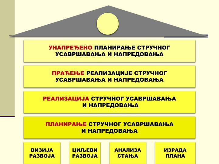 УНАПРЕЂЕНО