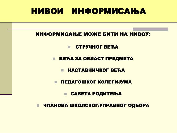 НИВОИ