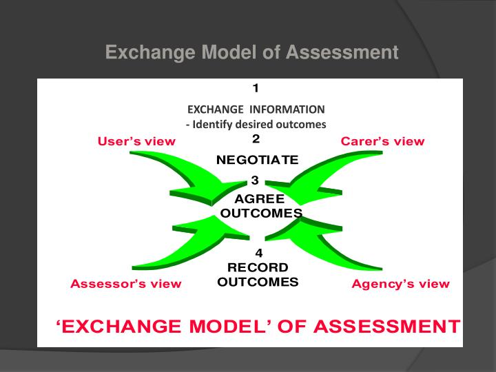 Exchange Model of Assessment