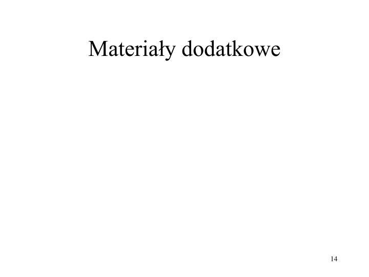 Materiały dodatkowe