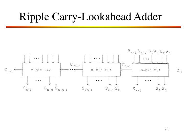 Ripple Carry-Lookahead Adder