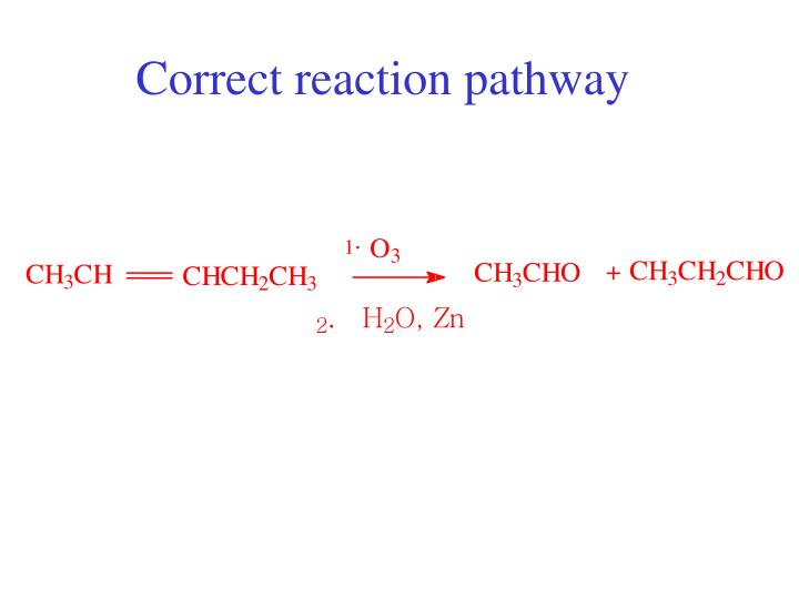 Correct reaction pathway