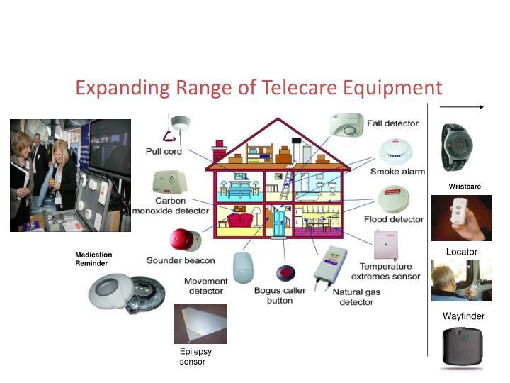 Expanding Range of Telecare Equipment