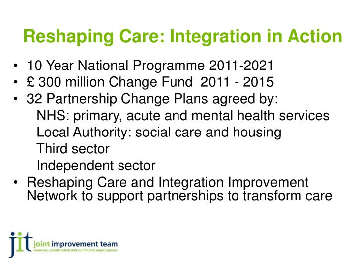 Reshaping Care: Integration in Action