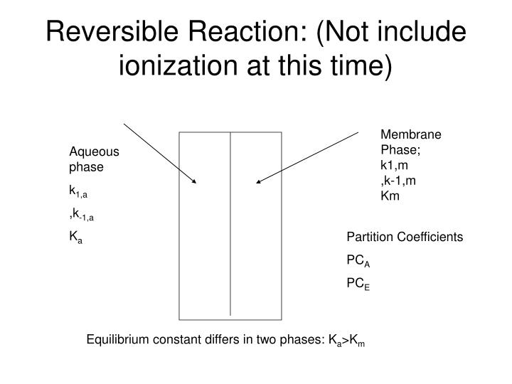 Reversible Reaction: (Not include ionization at this time)