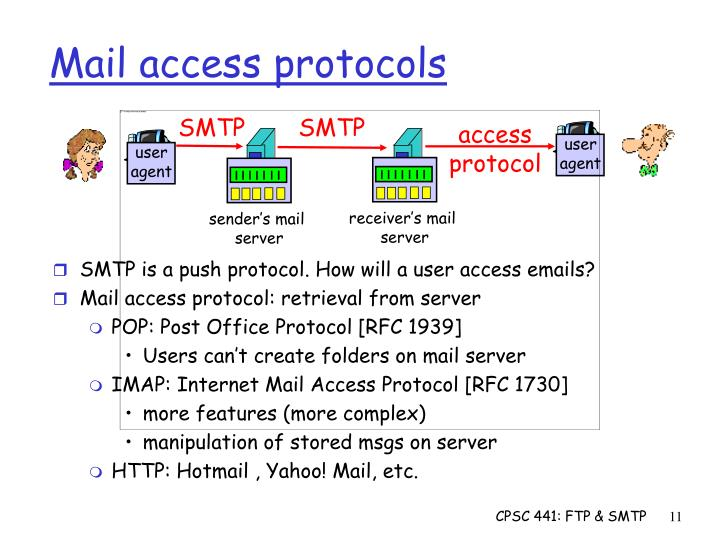 SMTP is a push protocol. How will a user access emails?
