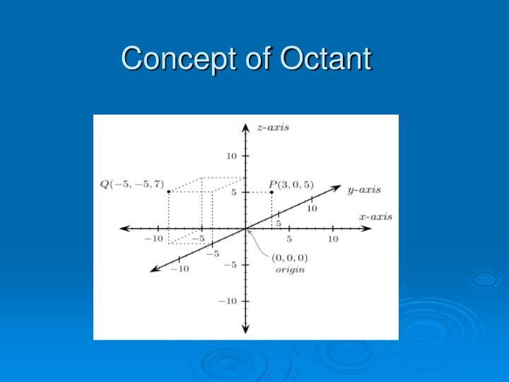 Concept of octant