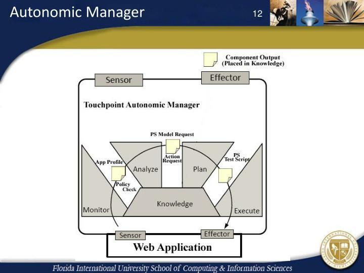 Autonomic Manager