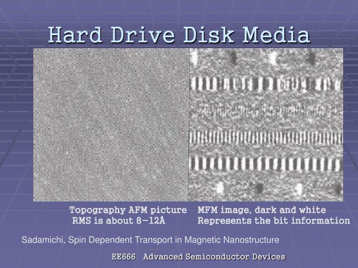 Hard Drive Disk Media
