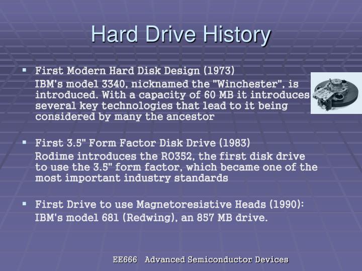 Hard Drive History