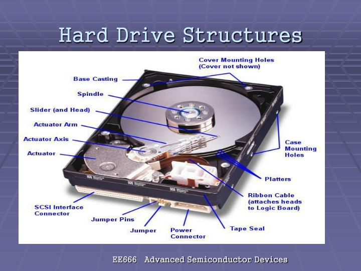 Hard Drive Structures