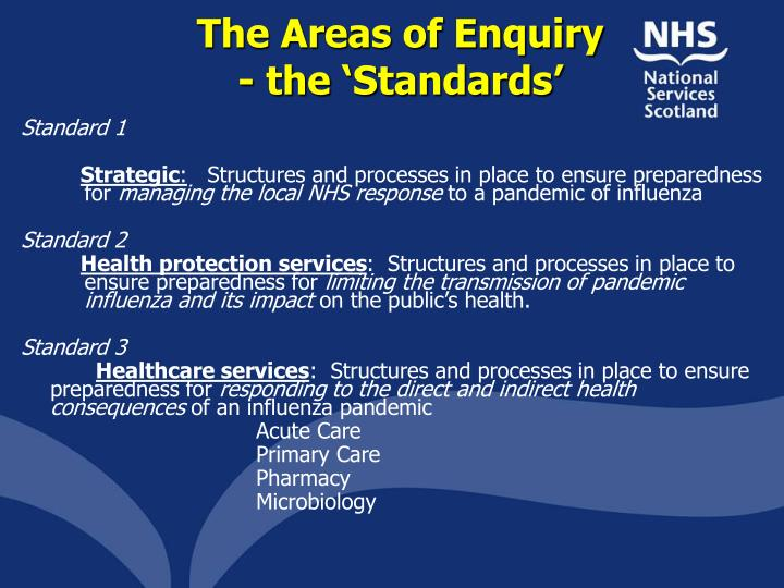 The Areas of Enquiry