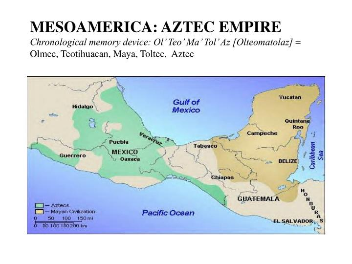 MESOAMERICA: AZTEC EMPIRE