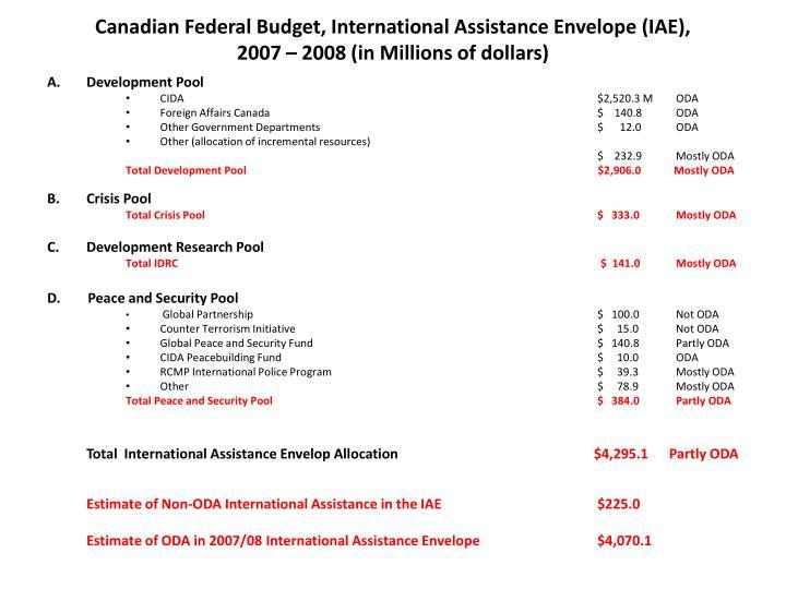 Canadian Federal Budget, International Assistance Envelope (IAE),