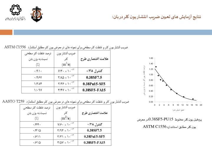 نتایج آزمایش های تعیین ضریب انتشار یون کلر در بتن